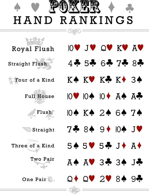 Poker_Hand_Rankings_Chart